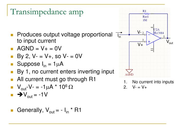 Transimpedance amp