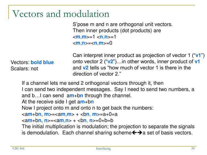 Vectors and modulation