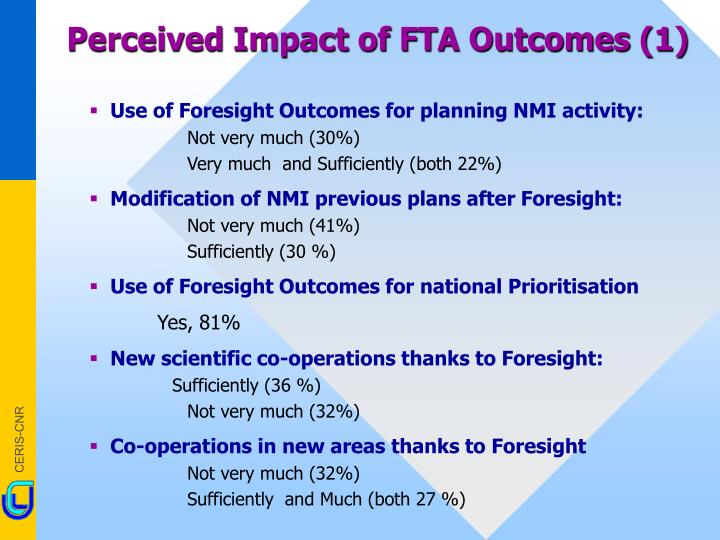 Perceived Impact of FTA Outcomes (1)