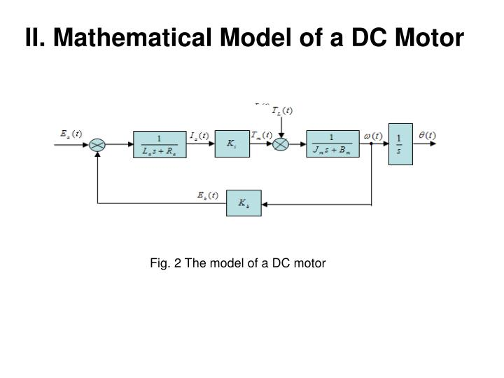 ii mathematical model of a dc motor n.