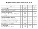 wyniki wybor w do dumy pa stwowej w 2007 r