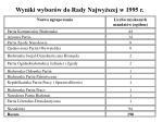 wyniki wybor w do rady najwy szej w 1995 r