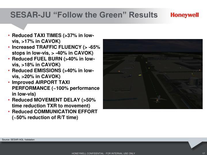 "SESAR-JU ""Follow the Green"" Results"