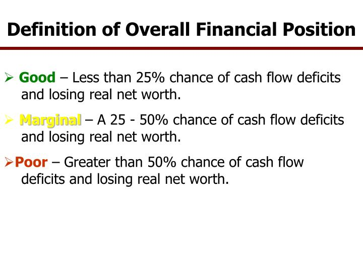 Definition of Overall Financial Position