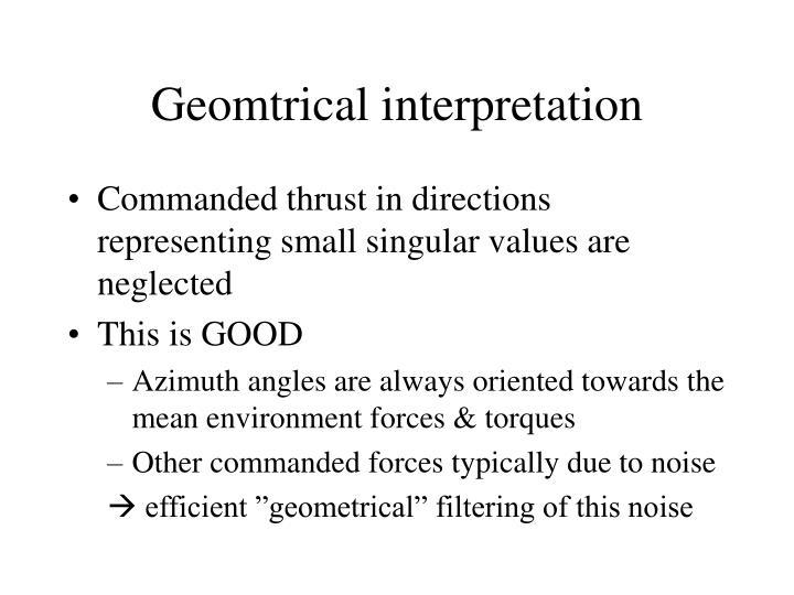 Geomtrical interpretation
