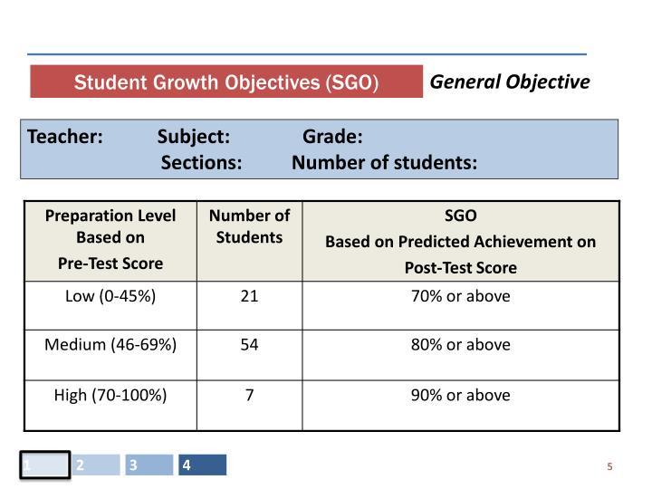 Student Growth Objectives (SGO)