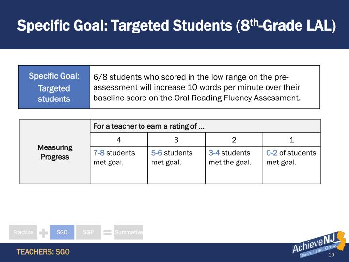 Specific Goal: Targeted Students (
