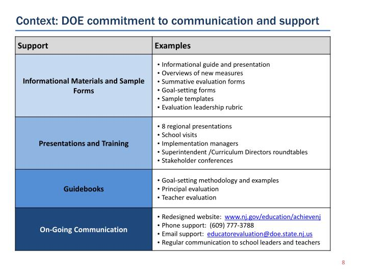 Context: DOE commitment to communication and support