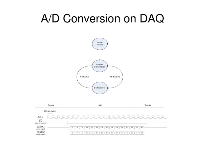 A/D Conversion on DAQ