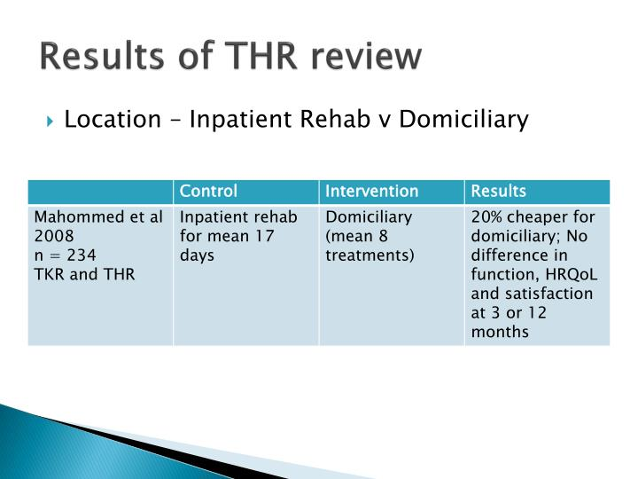 Results of THR review