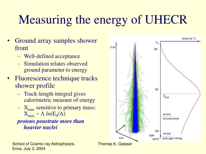 Measuring the energy of UHECR
