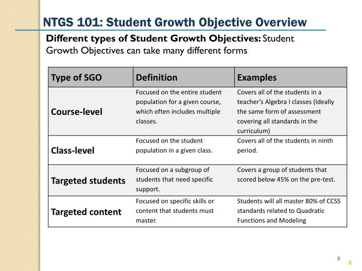 NTGS 101: Student Growth Objective Overview