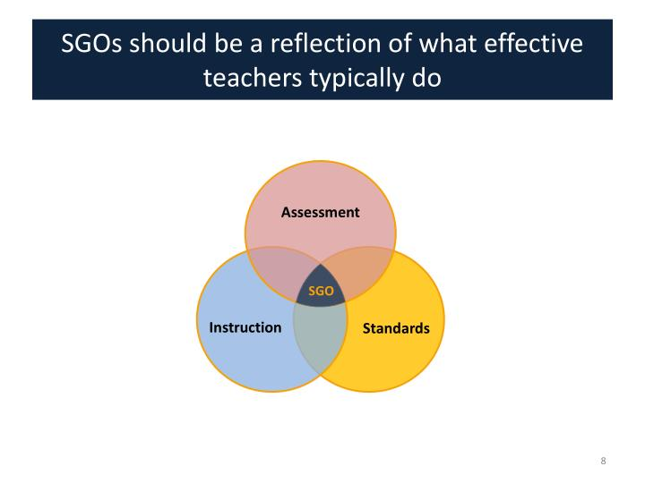 what is effective teaching