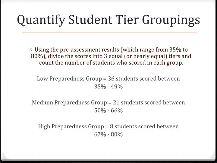 Quantify Student Tier Groupings