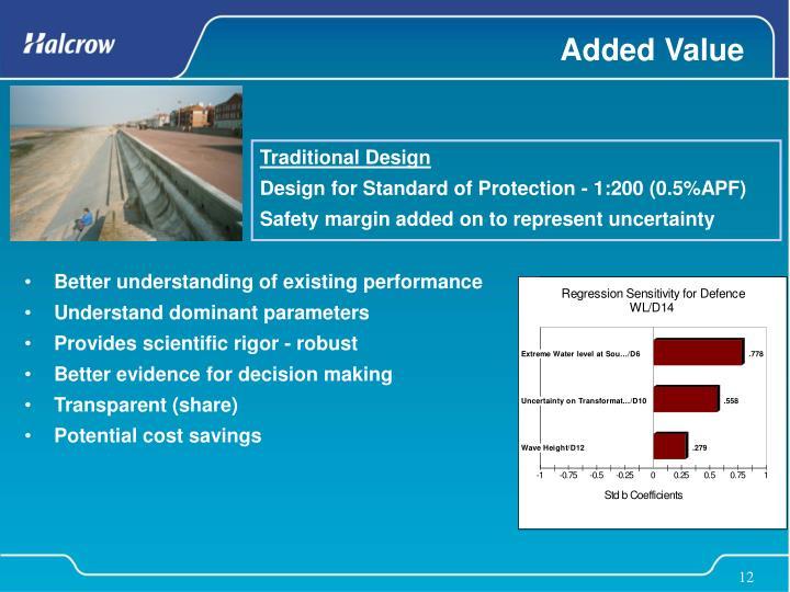 Better understanding of existing performance