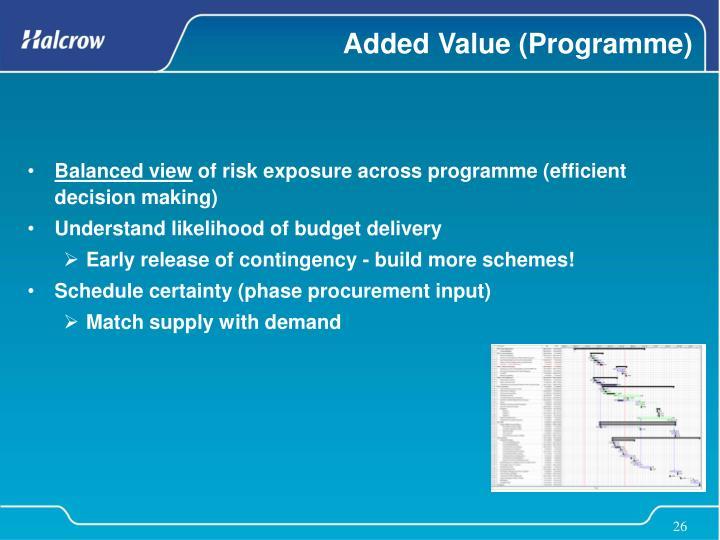 Added Value (Programme)
