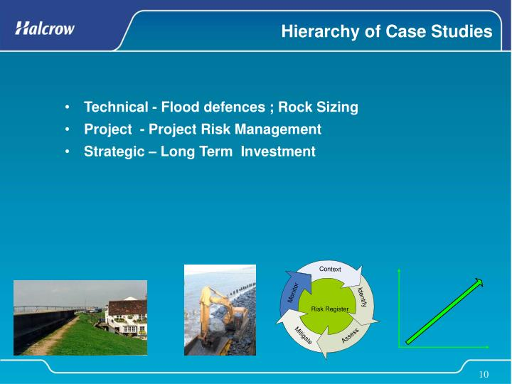 Hierarchy of Case Studies