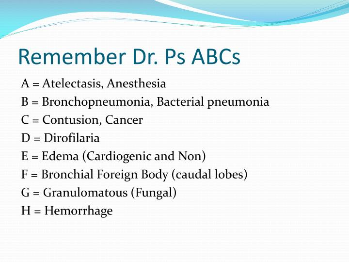 Remember Dr. Ps ABCs