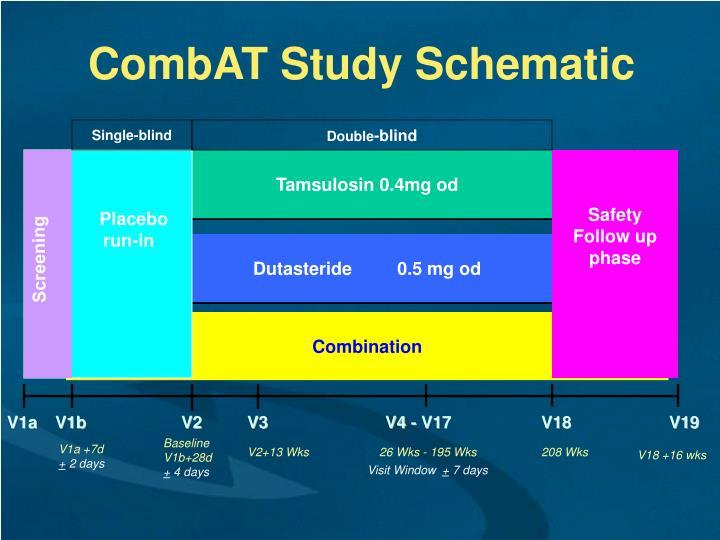 CombAT Study Schematic