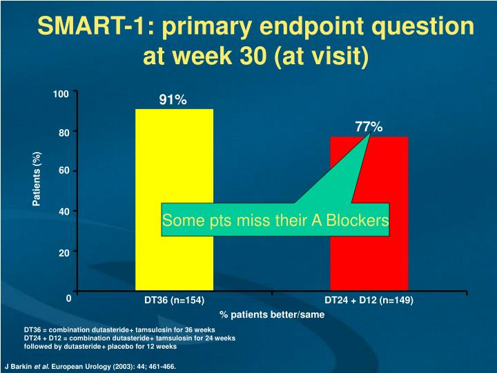 SMART-1: primary endpoint question
