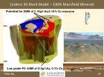 lindero 3d block model 100 mansfield minerals