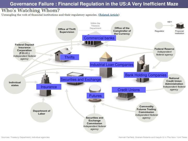 Governance Failure : Financial Regulation in the US:A Very Inefficient Maze