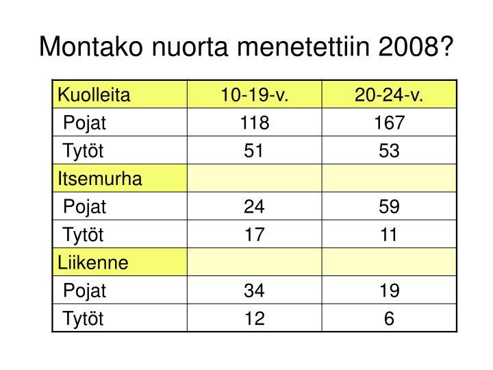 Montako nuorta menetettiin 2008?