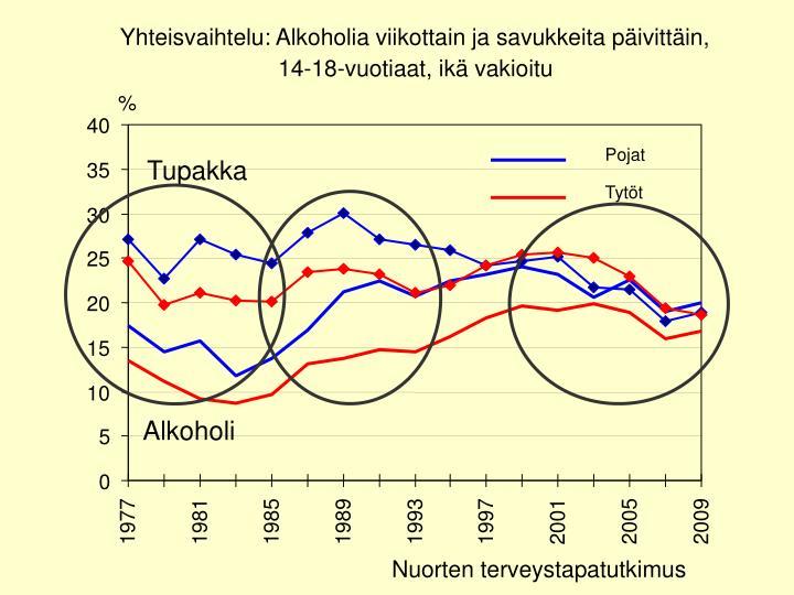 Yhteisvaihtelu: Alkoholia viikottain ja savukkeita päivittäin,