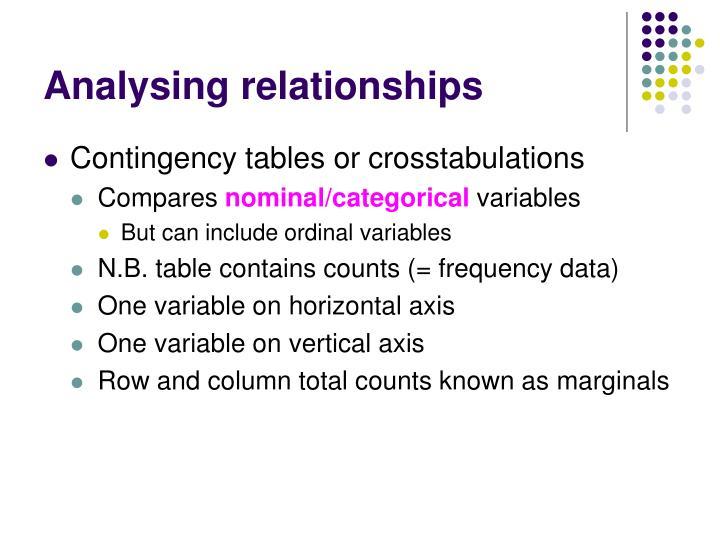Analysing relationships