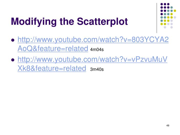 Modifying the Scatterplot