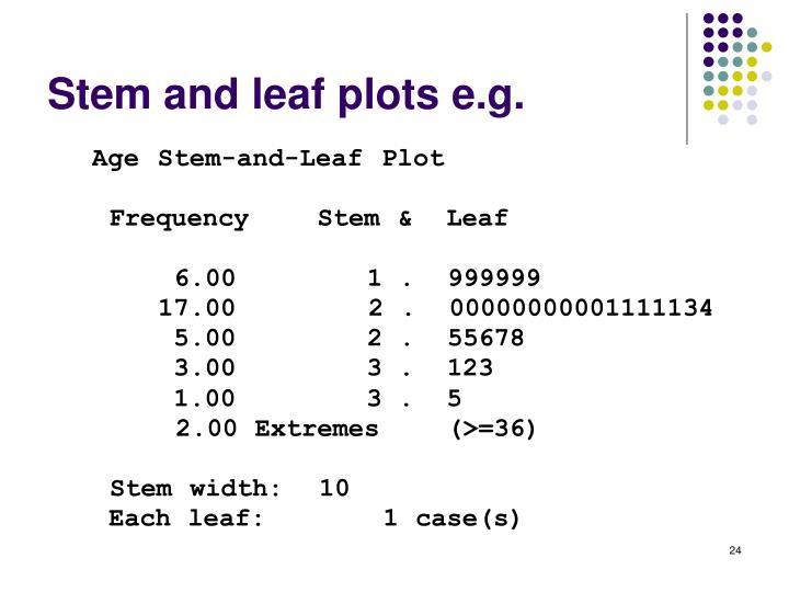 Stem and leaf plots e.g.