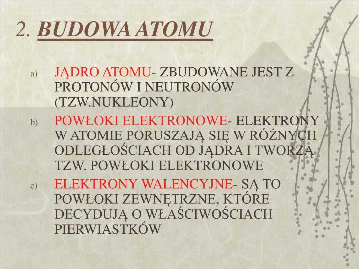 2 budowa atomu