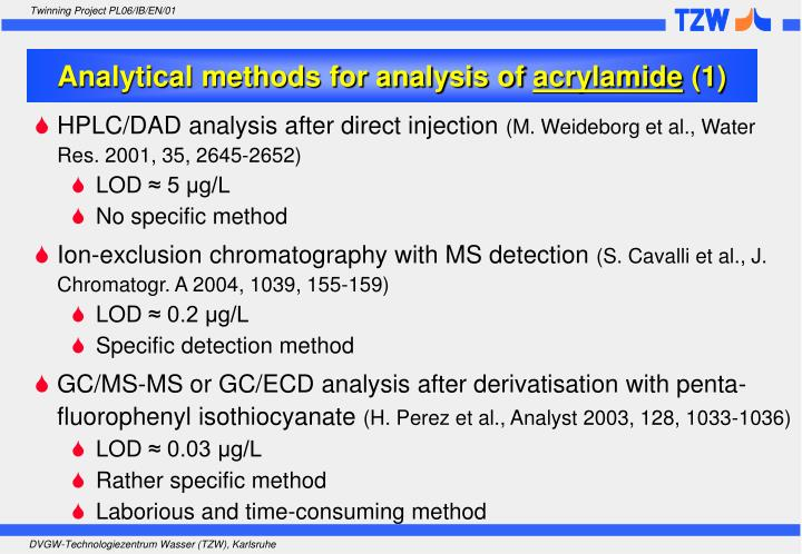 Analytical methods for analysis of