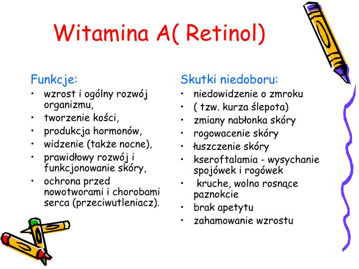 Witamina a retinol