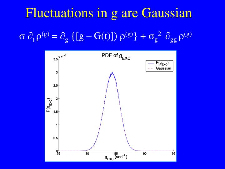 Fluctuations in g are Gaussian