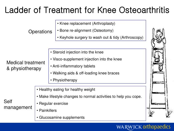 Ppt ladder of treatment for knee osteoarthritis powerpoint ladder of treatment for knee osteoarthritis toneelgroepblik Image collections