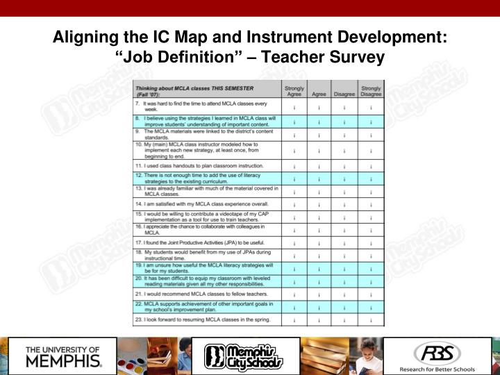 Aligning the IC Map and Instrument Development: