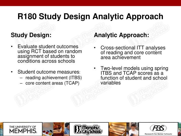 Study Design: