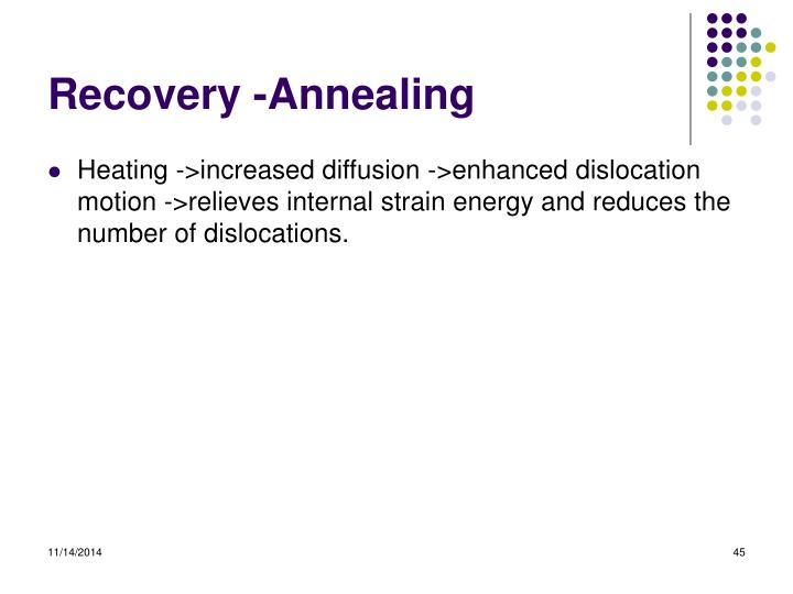 Recovery -Annealing