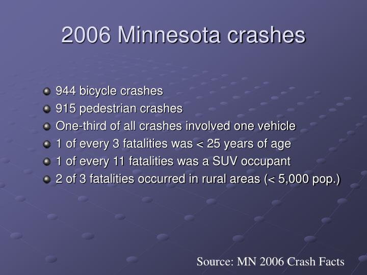 2006 Minnesota crashes
