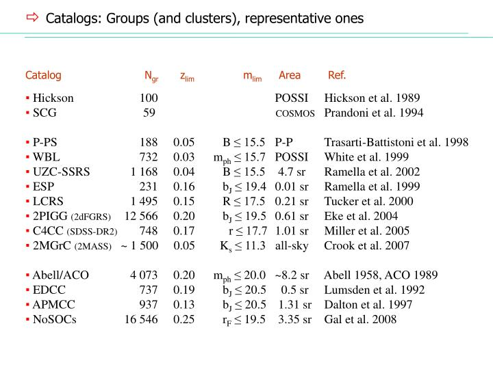 Catalogs: Groups (and clusters), representative ones