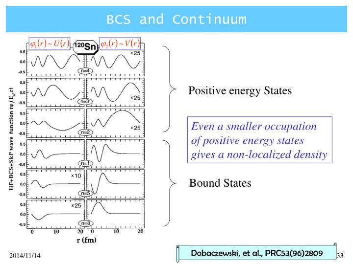 BCS and Continuum