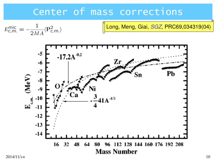 Center of mass corrections