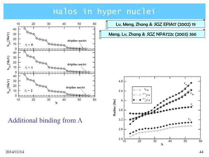 Halos in hyper nuclei