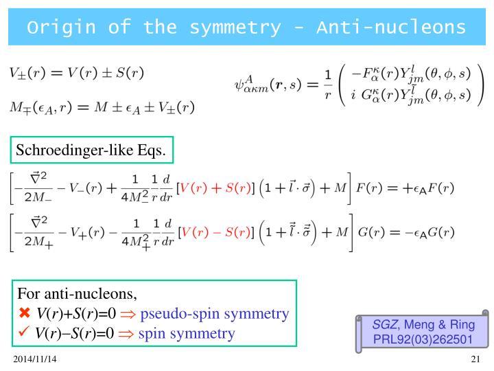 Origin of the symmetry - Anti-nucleons