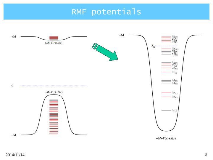 RMF potentials