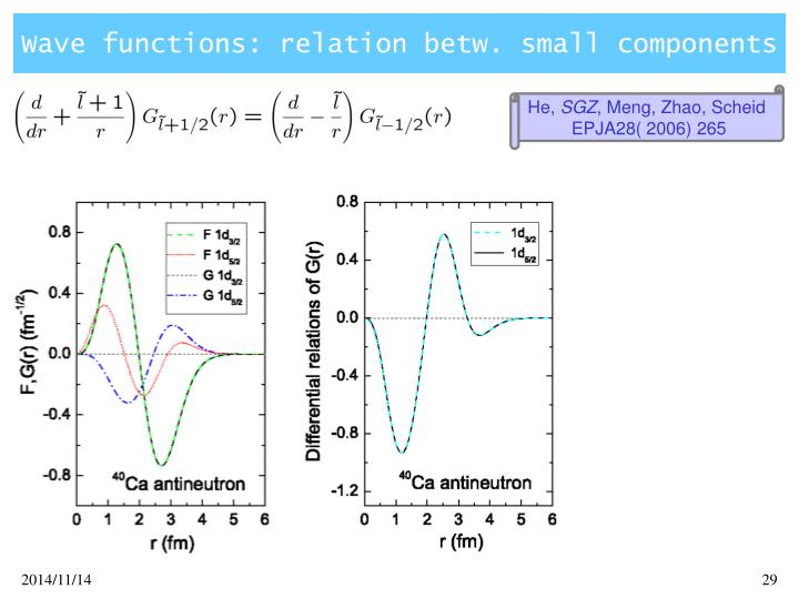 Wave functions: relation betw. small components