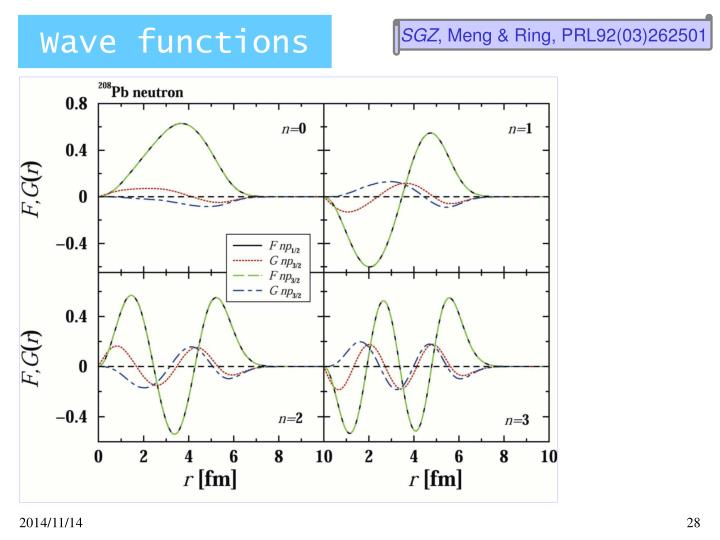 Wave functions