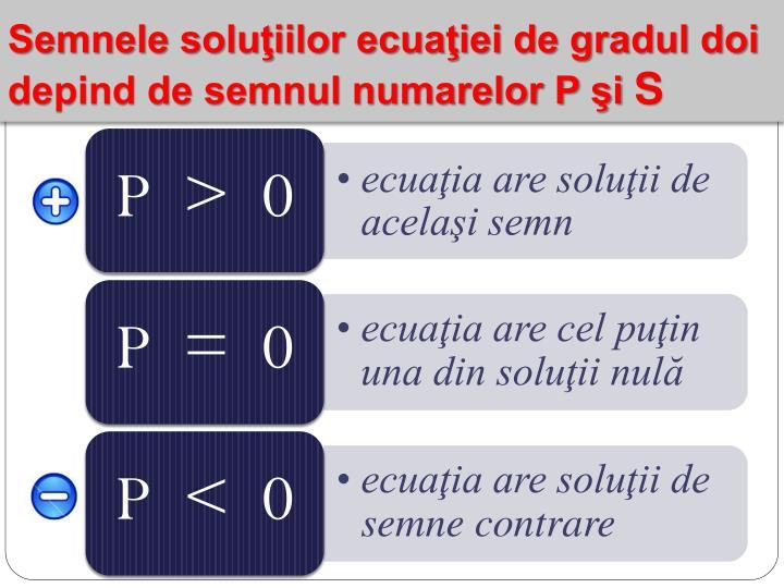 Semnele soluţiilor ecuaţiei de gradul doi depind de semnul numarelor P şi