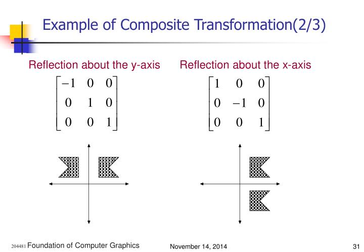 Example of Composite Transformation(2/3)